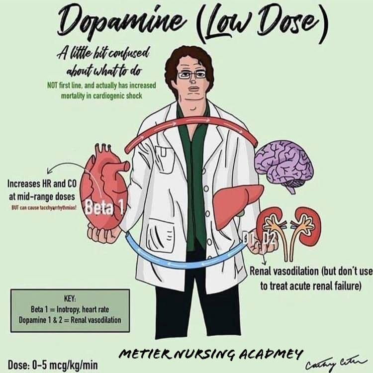 Dopaminic  super hero
